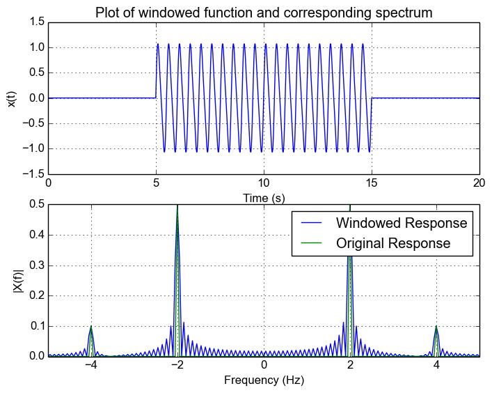 Response using more samples